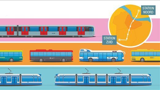 Vaststelling Vervoerplannen Startsein Voor Ov Lijnennet